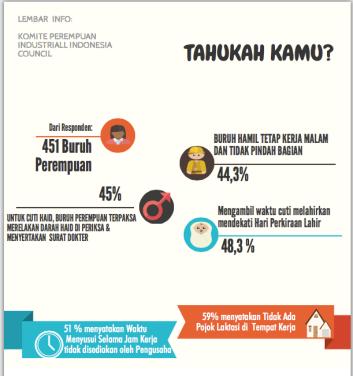 Basil survey Perlindungan Maternitas 2014